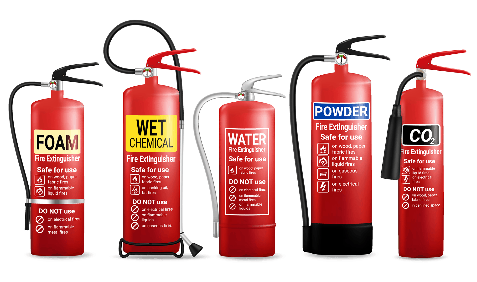 Different types of fire extingushers